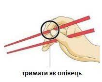 Як правильно тримати палички для суши